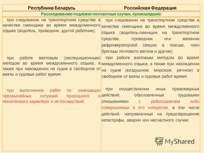 Республика БеларусьРоссийская Федерация Расследованию подлежат несчастные случаи, происшедшие: при следовании на транспортном средстве в качестве сменщика во время междусменного отдыха (водитель, проводник, другой работник); при работе вахтовым (эксп