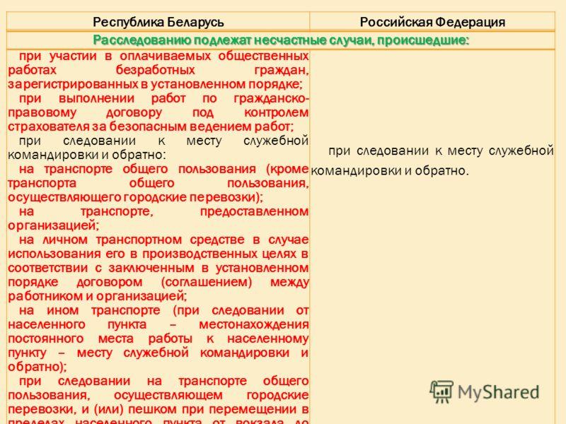 Республика БеларусьРоссийская Федерация Расследованию подлежат несчастные случаи, происшедшие: при участии в оплачиваемых общественных работах безработных граждан, зарегистрированных в установленном порядке; при выполнении работ по гражданско- правов