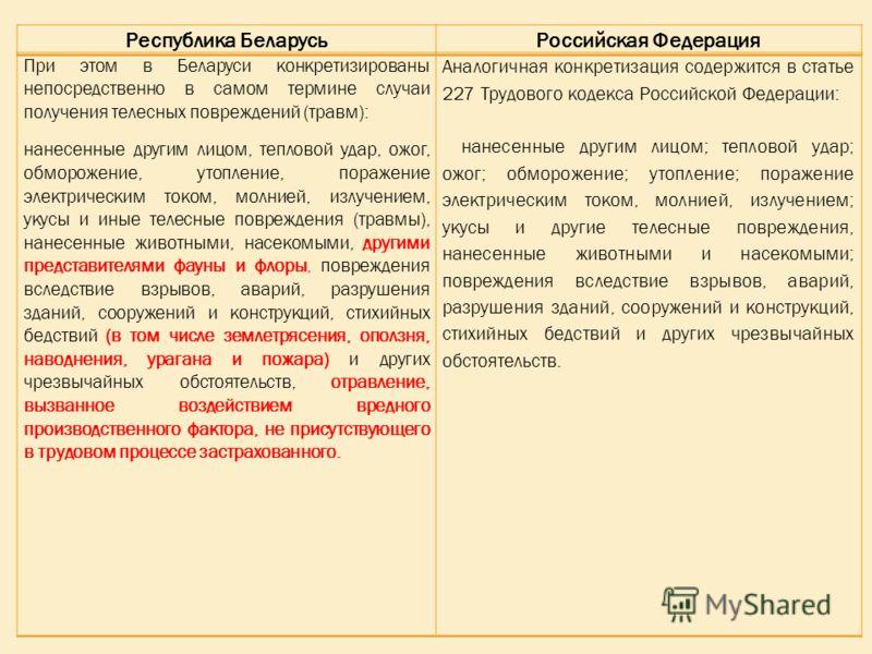 При этом в Беларуси конкретизированы непосредственно в самом термине случаи получения телесных повреждений (травм): нанесенные другим лицом, тепловой удар, ожог, обморожение, утопление, поражение электрическим током, молнией, излучением, укусы и иные