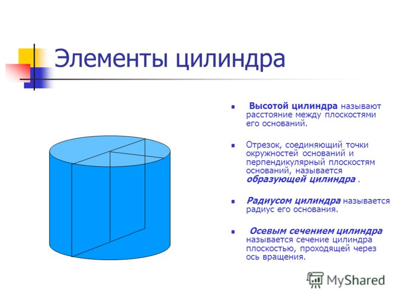 Элементы цилиндра Высотой цилиндра называют расстояние между плоскостями его оснований. Отрезок, соединяющий точки окружностей оснований и перпендикулярный плоскостям оснований, называется образующей цилиндра. Радиусом цилиндра называется радиус его