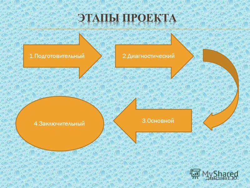 1.Подготовительный2.Диагностический 3.Основной 4.Заключительный Давыдова Е.Ю.