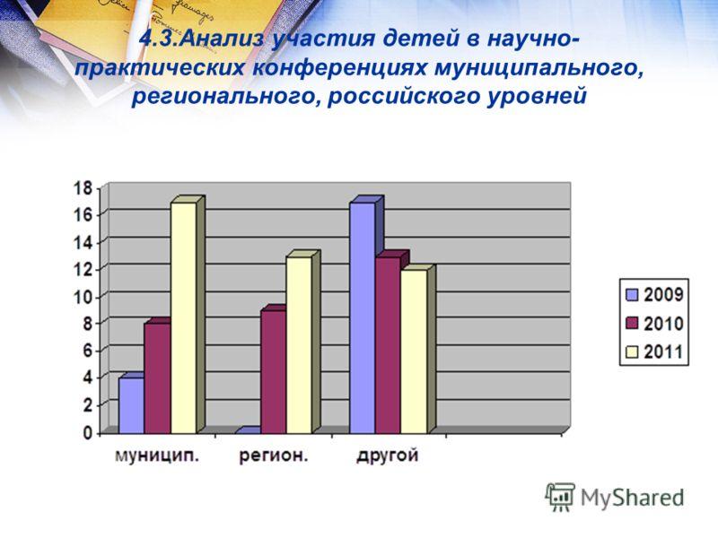 4.3.Анализ участия детей в научно- практических конференциях муниципального, регионального, российского уровней