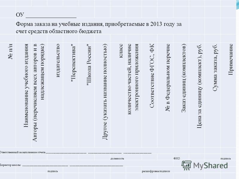 ОУ _________________ Форма заказа на учебные издания, приобретаемые в 2013 году за счет средств областного бюджета п/п Наименование учебного издания Авторы (перечисляем всех авторов и в надлежащем порядке) издательство