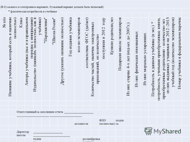 (В бумажном и электронном варианте, бумажный вариант должен быть читаемый) * фактическая потребность в учебнике п/п Название учебника, который есть в наличии полностью) Класс Авторы учебника (все и в правильном порядке с инициалами) Издательство (нап