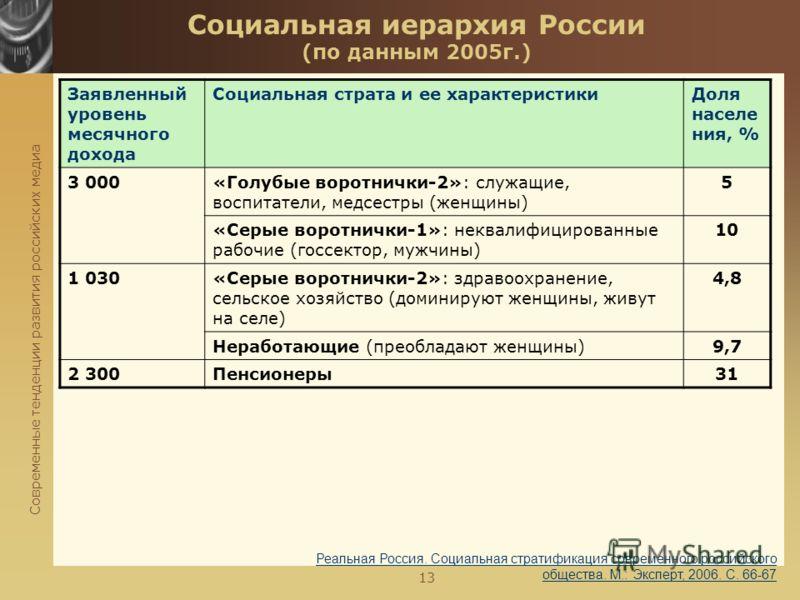 Современные тенденции развития российских медиа 13 Социальная иерархия России (по данным 2005г.) Заявленный уровень месячного дохода Социальная страта и ее характеристикиДоля населе ния, % 3 000«Голубые воротнички-2»: служащие, воспитатели, медсестры