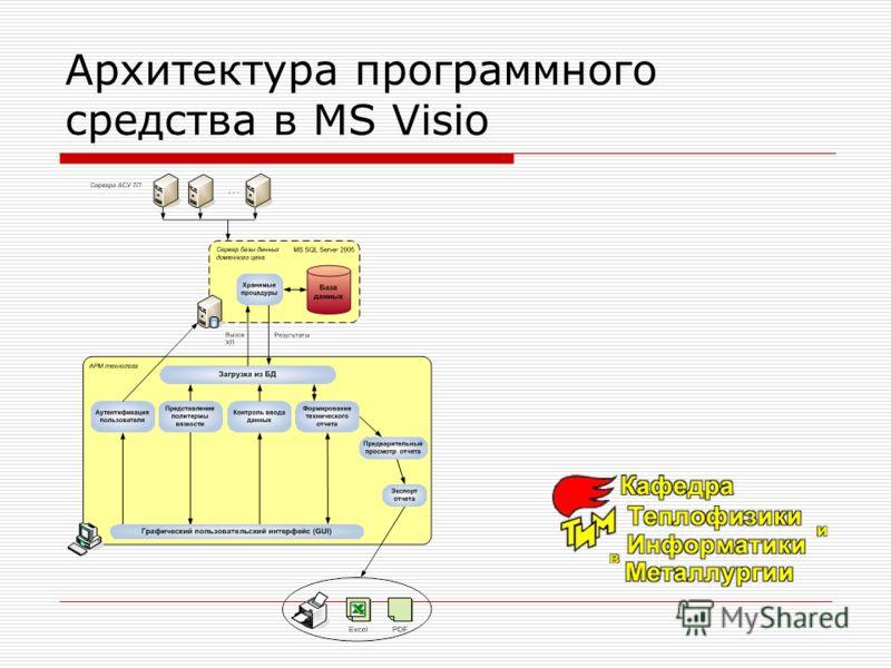 Архитектура программного средства в MS Visio