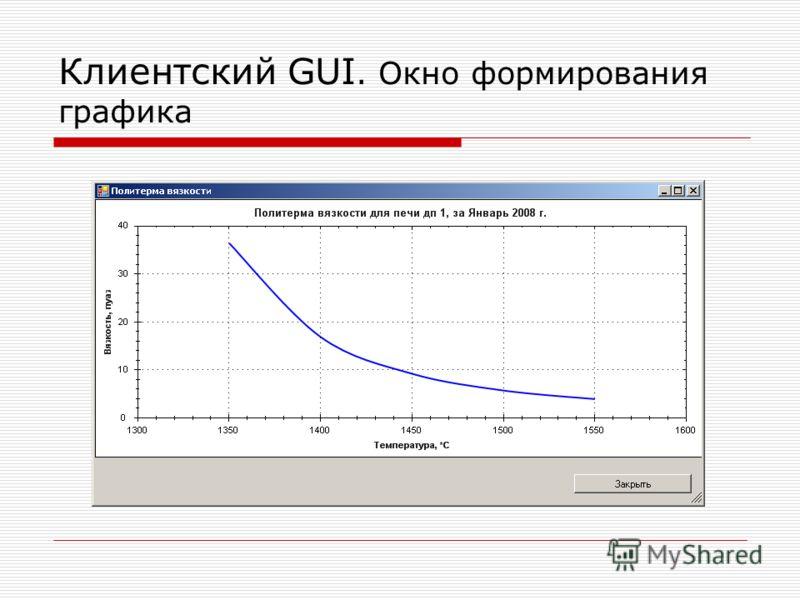 Клиентский GUI. Окно формирования графика