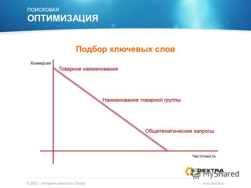 Подбор ключевых слов © 2012 – Интернет-агентство Dextra / www.dextra.ru ПОИСКОВАЯ ОПТИМИЗАЦИЯ