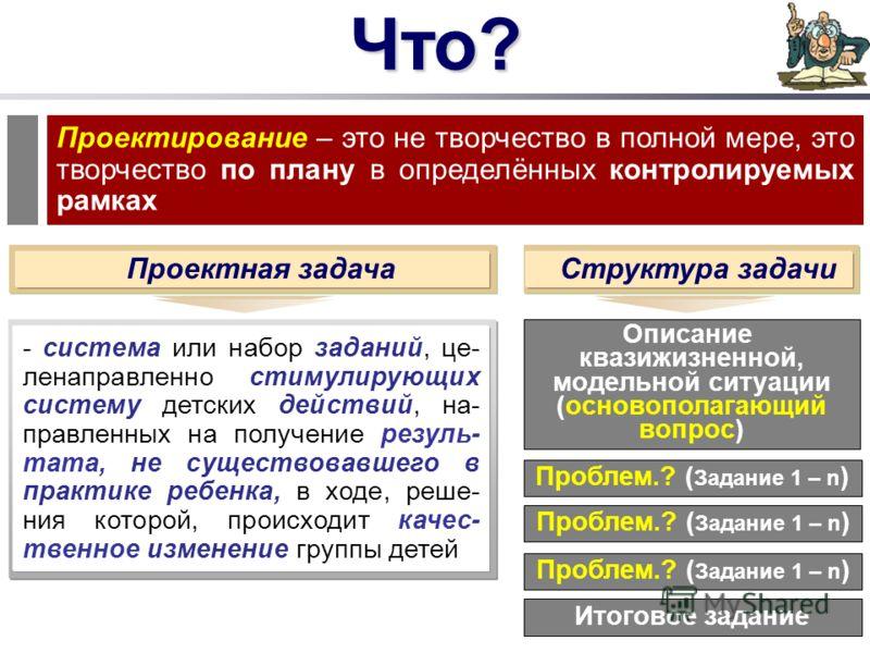 Что? Проектирование – это не творчество в полной мере, это творчество по плану в определённых контролируемых рамках Проектная задачаСтруктура задачи Описание квазижизненной, модельной ситуации (основополагающий вопрос) Проблем.? ( Задание 1 – n ) Ито