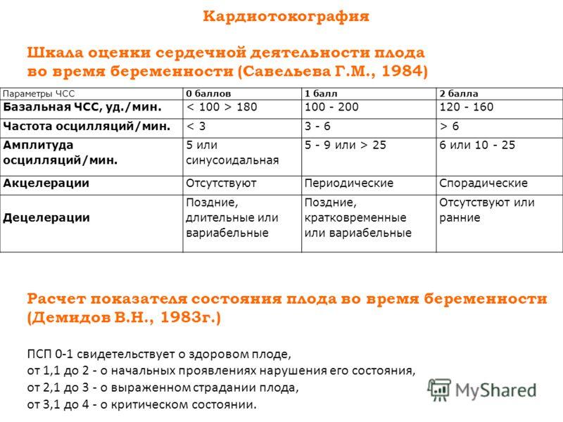 Параметры ЧСС0 баллов1 балл2 балла Базальная ЧСС, уд./мин. 180100 - 200120 - 160 Частота осцилляций/мин.< 33 - 6> 6 Амплитуда осцилляций/мин. 5 или синусоидальная 5 - 9 или > 256 или 10 - 25 АкцелерацииОтсутствуютПериодическиеСпорадические Децелераци