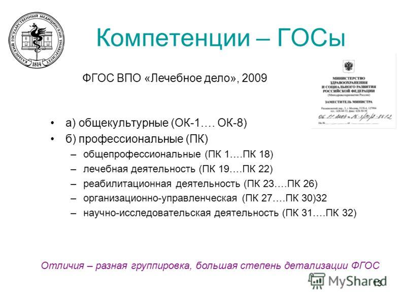 13 Компетенции – ГОСы а) общекультурные (ОК-1…. ОК-8) б) профессиональные (ПК) –общепрофессиональные (ПК 1….ПК 18) –лечебная деятельность (ПК 19….ПК 22) –реабилитационная деятельность (ПК 23….ПК 26) –организационно-управленческая (ПК 27….ПК 30)32 –на