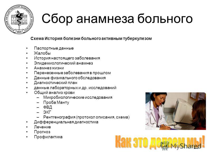 Схема История болезни