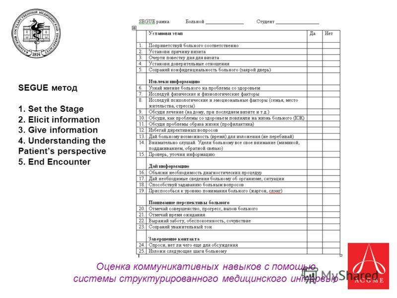 28 SEGUE метод 1. Set the Stage 2. Elicit information 3. Give information 4. Understanding the Patients perspective 5. End Encounter Оценка коммуникативных навыков с помощью системы структурированного медицинского интервью