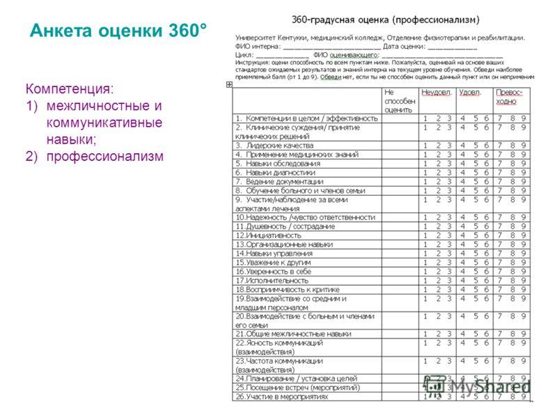 34 Анкета оценки 360° Компетенция: 1)межличностные и коммуникативные навыки; 2)профессионализм