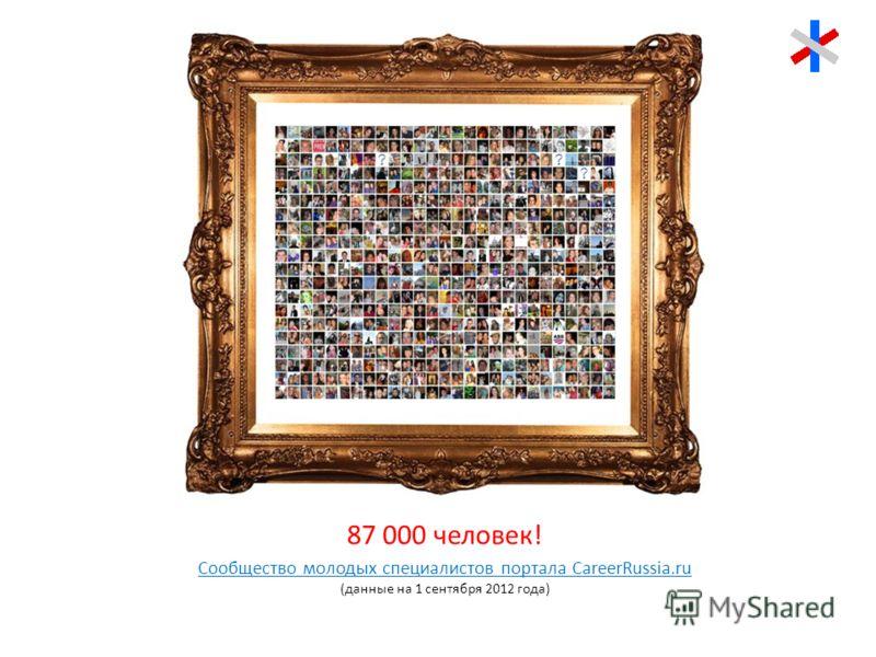 Сообщество молодых специалистов портала CareerRussia.ru (данные на 1 сентября 2012 года) 87 000 человек!