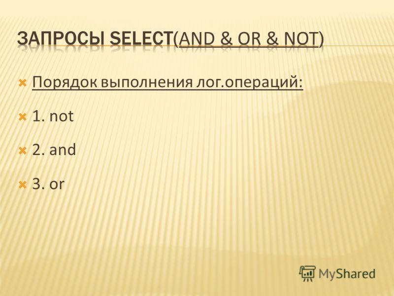 Порядок выполнения лог.операций: 1. not 2. and 3. or