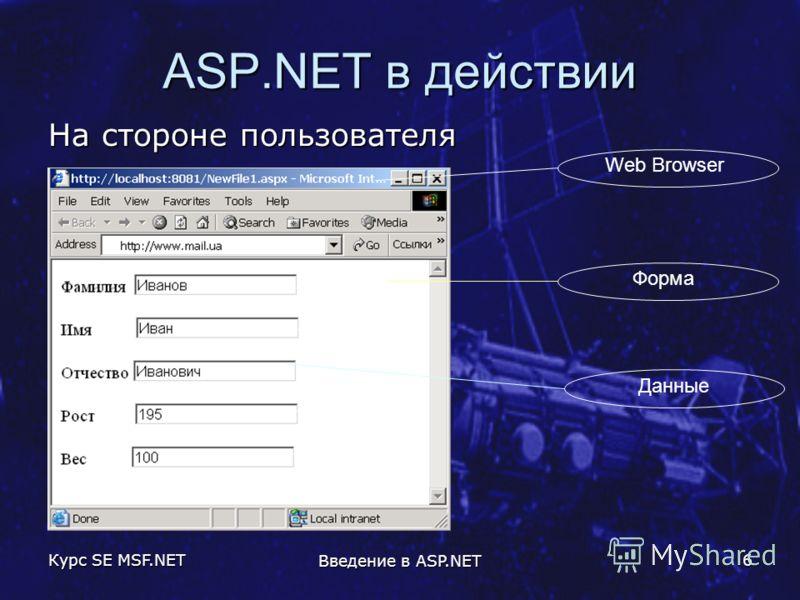Курс SE MSF.NET Введение в ASP.NET 6 ASP.NET в действии На стороне пользователя Web Browser Форма Данные