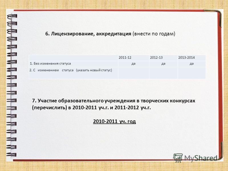 6. Лицензирование, аккредитация (внести по годам) 2011-122012-132013-2014 1. Без изменения статусада 2. С изменением статуса (указать новый статус) 7. Участие образовательного учреждения в творческих конкурсах (перечислить) в 2010-2011 уч.г. и 2011-2
