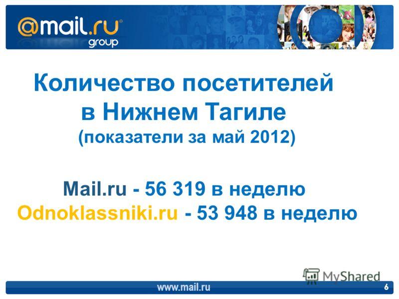www.mail.ru 6 Количество посетителей в Нижнем Тагиле (показатели за май 2012) Mail.ru - 56 319 в неделю Odnoklassniki.ru - 53 948 в неделю