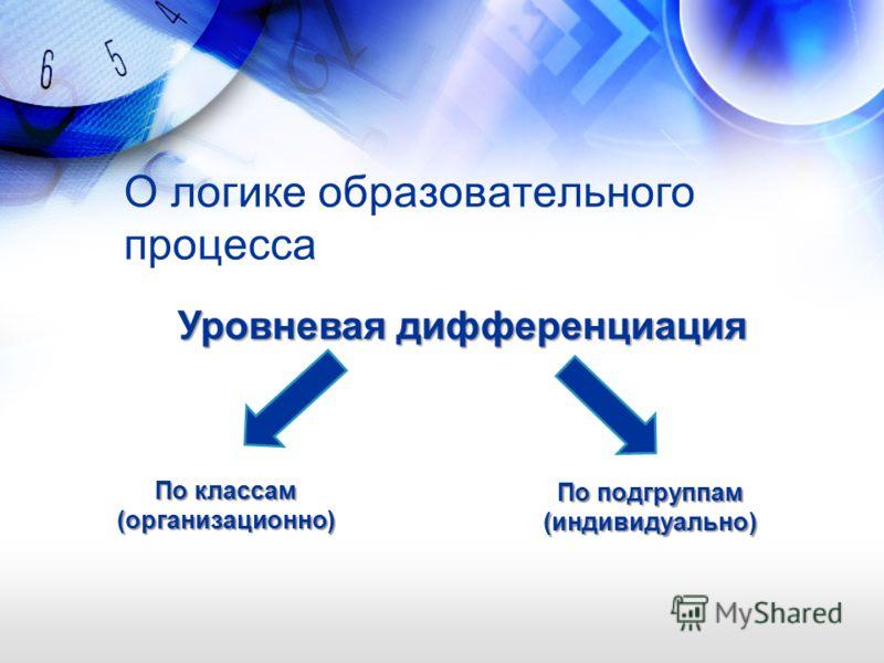 О логике образовательного процесса Уровневая дифференциация По классам (организационно) По подгруппам (индивидуально)