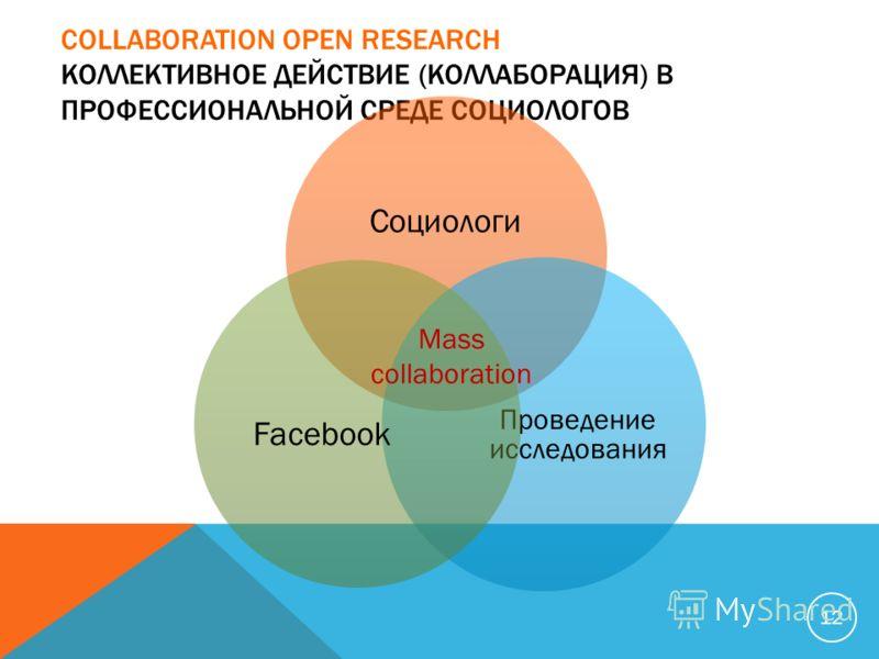 COLLABORATION OPEN RESEARCH КОЛЛЕКТИВНОЕ ДЕЙСТВИЕ (КОЛЛАБОРАЦИЯ) В ПРОФЕССИОНАЛЬНОЙ СРЕДЕ СОЦИОЛОГОВ Социологи Проведение исследования Facebook 12 Mass collaboration