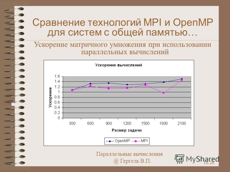 Параллельные вычисления @ Гергель В.П. 16.26 Сравнение технологий MPI и OpenMP для систем с общей памятью… Ускорение матричного умножения при использовании параллельных вычислений