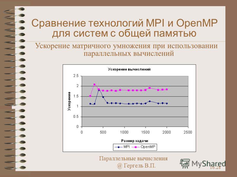 Параллельные вычисления @ Гергель В.П. 16.28 Сравнение технологий MPI и OpenMP для систем с общей памятью Ускорение матричного умножения при использовании параллельных вычислений