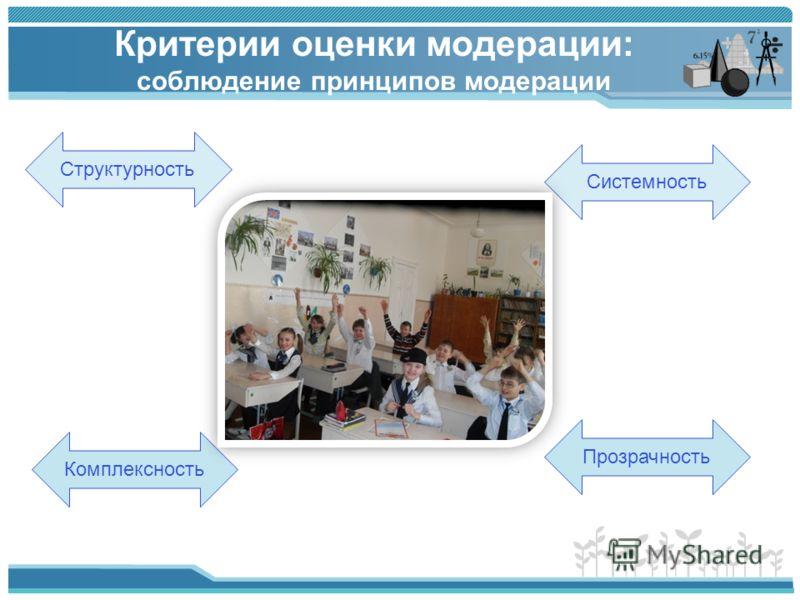 Критерии оценки модерации: соблюдение принципов модерации Прозрачность Комплексность Системность Структурность