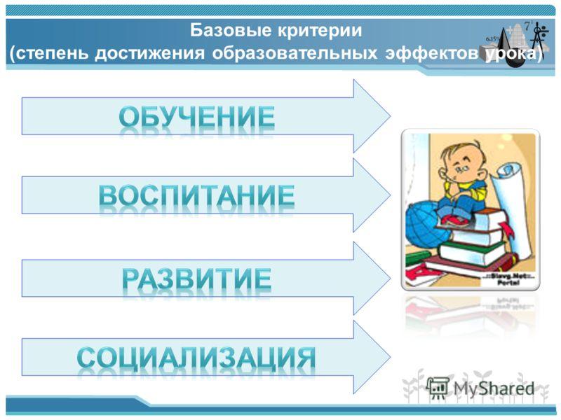 Базовые критерии (степень достижения образовательных эффектов урока)