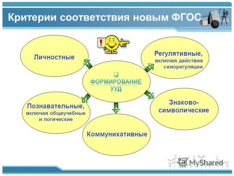 Критерии соответствия новым ФГОС Коммуникативные Регулятивные, включая действия саморегуляции Знаково- символические Познавательные, включая общеучебные и логические Личностные