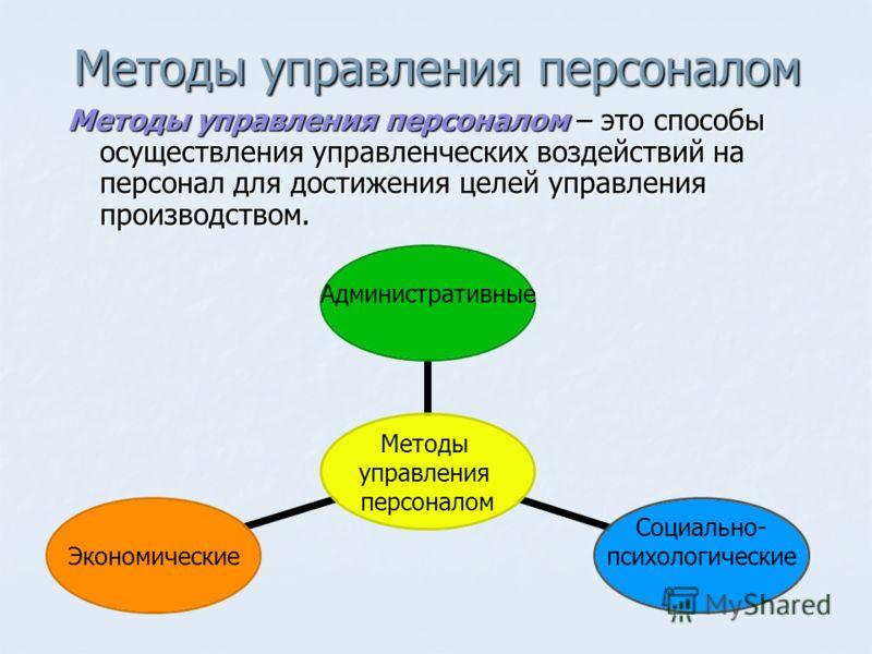 Методы управления персоналом Методы управления персоналом – это способы осуществления управленческих воздействий на персонал для достижения целей управления производством. Методы управления персоналом Административные Социально- психологическиеЭконом