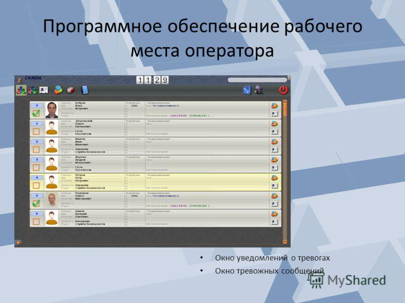 Программное обеспечение рабочего места оператора Окно уведомлений о тревогах Окно тревожных сообщений