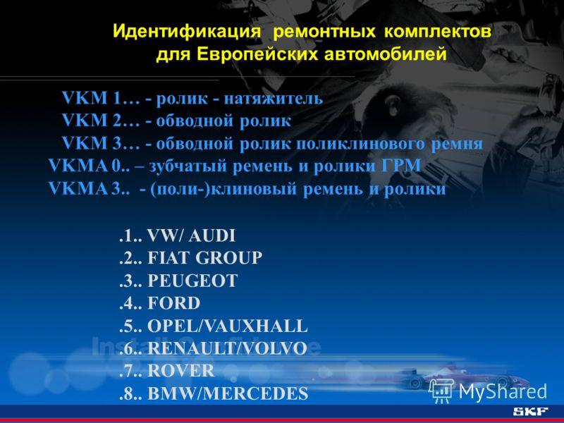 .1.. VW/ AUDI.2.. FIAT GROUP.3.. PEUGEOT.4.. FORD.5.. OPEL/VAUXHALL.6.. RENAULT/VOLVO.7.. ROVER.8.. BMW/MERCEDES Идентификация ремонтных комплектов для Европейских автомобилей VKM 1… - ролик - натяжитель VKM 2… - обводной ролик VKM 3… - обводной роли