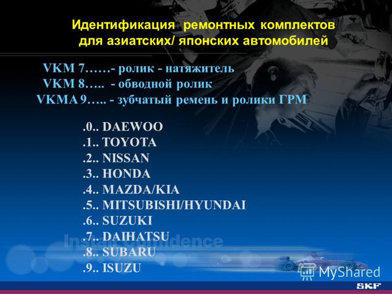 Идентификация ремонтных комплектов для азиатских/ японских автомобилей VKM 7……- ролик - натяжитель VKM 8….. - обводной ролик VKMA 9….. - зубчатый ремень и ролики ГРМ.0.. DAEWOO.1.. TOYOTA.2.. NISSAN.3.. HONDA.4.. MAZDA/KIA.5.. MITSUBISHI/HYUNDAI.6..