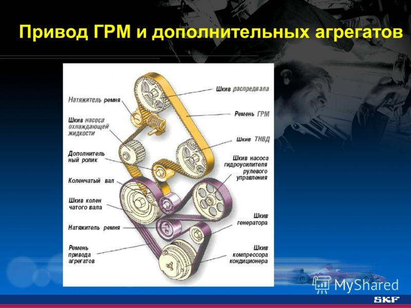 Презентация на тему распределительный тнвд