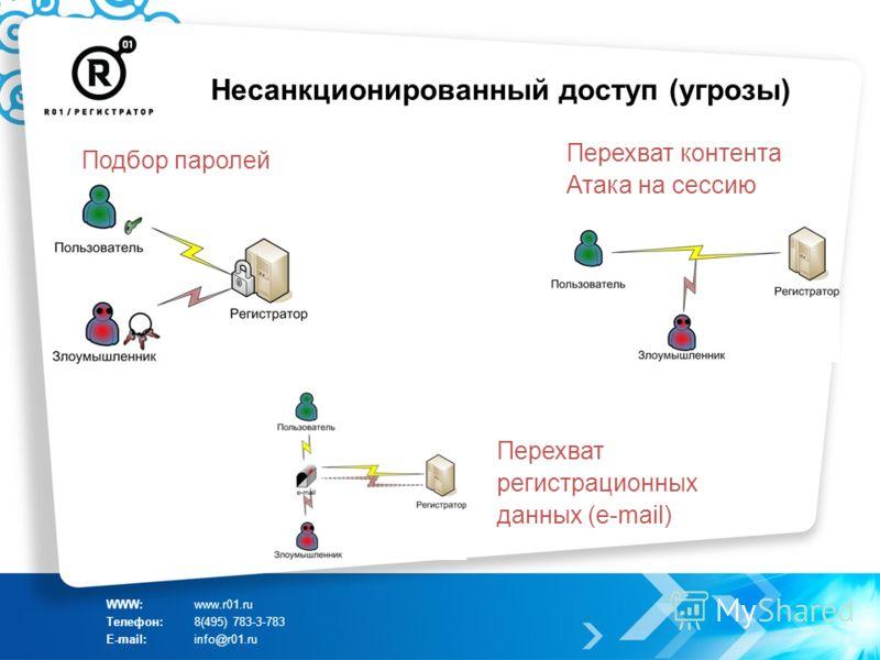 Несанкционированный доступ (угрозы) Подбор паролей WWW:www.r01.ru Телефон:8(495) 783-3-783 E-mail:info@r01.ru Перехват контента Атака на сессию Перехват регистрационных данных (e-mail)