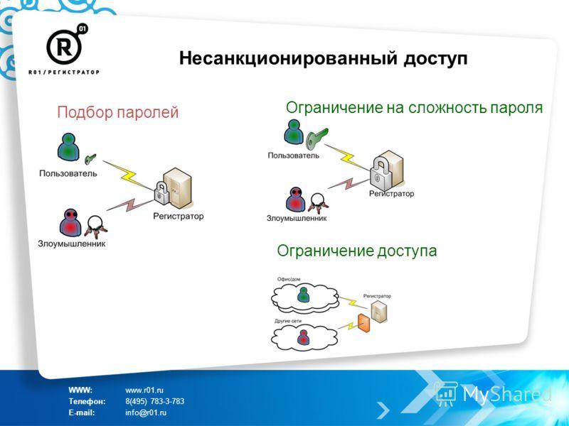Несанкционированный доступ Подбор паролей WWW:www.r01.ru Телефон:8(495) 783-3-783 E-mail:info@r01.ru Ограничение на сложность пароля Ограничение доступа