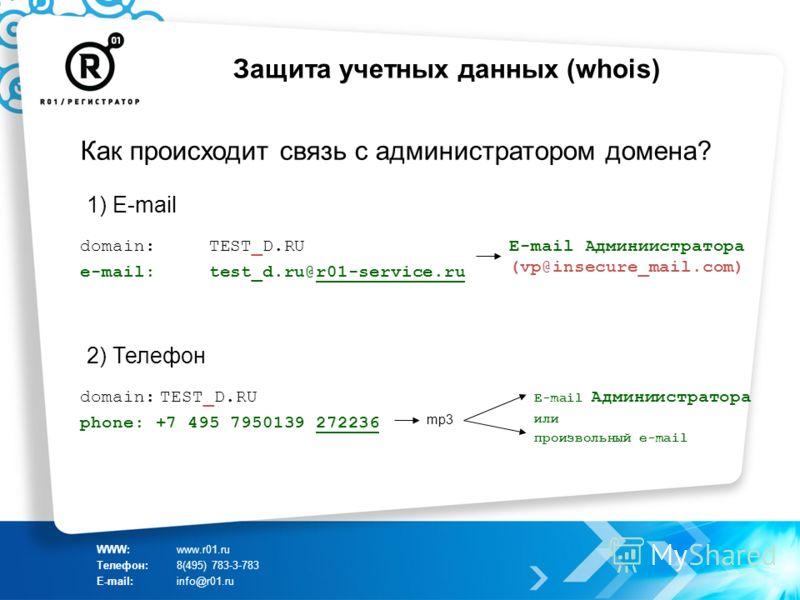 Как происходит связь с администратором домена? WWW:www.r01.ru Телефон:8(495) 783-3-783 E-mail:info@r01.ru 1) E-mail 2) Телефон domain: TEST_D.RU phone: +7 495 7950139 272236 domain: TEST_D.RU e-mail: test_d.ru@r01-service.ru E-mail Админиистратора (v