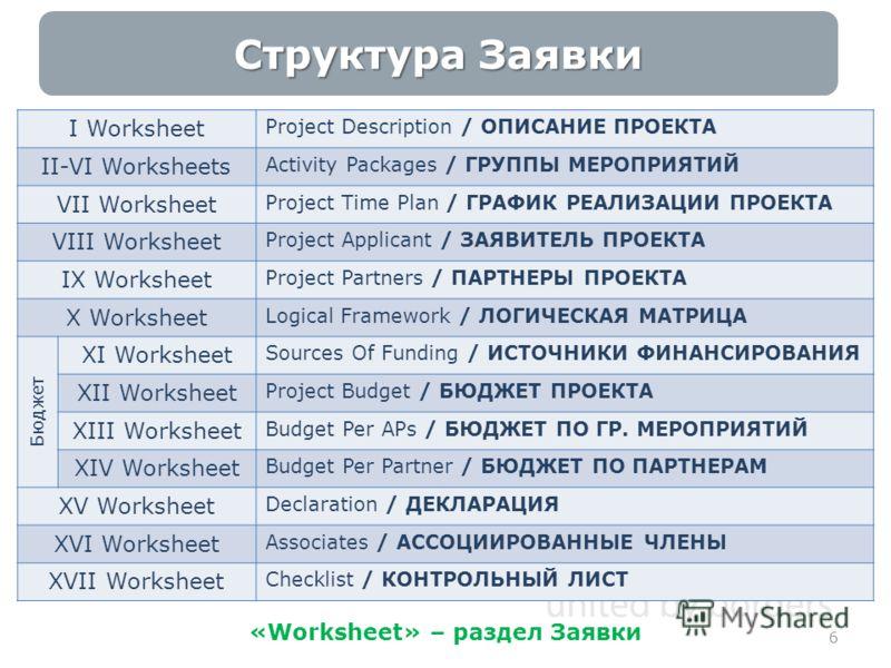 Структура Заявки 6 I Worksheet Project Description / ОПИСАНИЕ ПРОЕКТА II-VI Worksheets Activity Packages / ГРУППЫ МЕРОПРИЯТИЙ VII Worksheet Project Time Plan / ГРАФИК РЕАЛИЗАЦИИ ПРОЕКТА VIII Worksheet Project Applicant / ЗАЯВИТЕЛЬ ПРОЕКТА IX Workshee