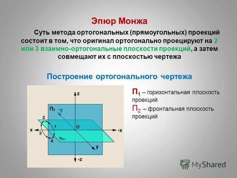 Эпюр Монжа Суть метода ортогональных (прямоугольных) проекций состоит в том, что оригинал ортогонально проецируют на 2 или 3 взаимно-ортогональные плоскости проекций, а затем совмещают их с плоскостью чертежа Построение ортогонального чертежа П 1 – г