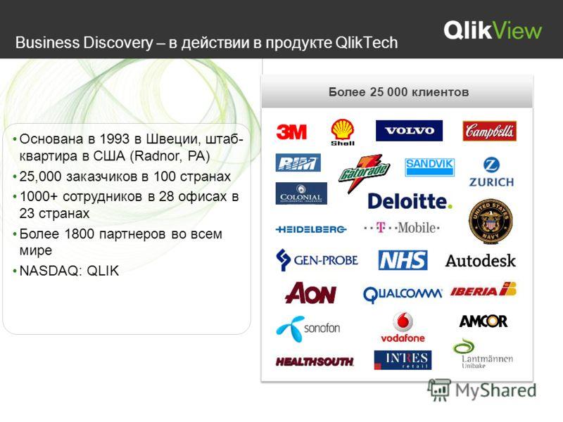 Business Discovery – в действии в продукте QlikTech Основана в 1993 в Швеции, штаб- квартира в США (Radnor, PA) 25,000 заказчиков в 100 странах 1000+ сотрудников в 28 офисах в 23 странах Более 1800 партнеров во всем мире NASDAQ: QLIK Более 25 000 кли