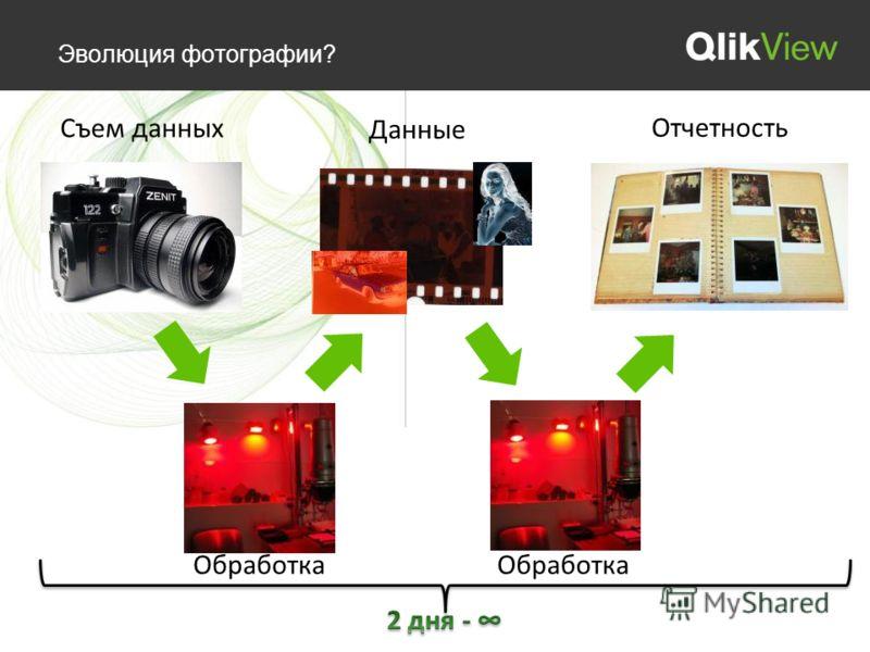 Эволюция фотографии? Съем данных Данные Отчетность Обработка