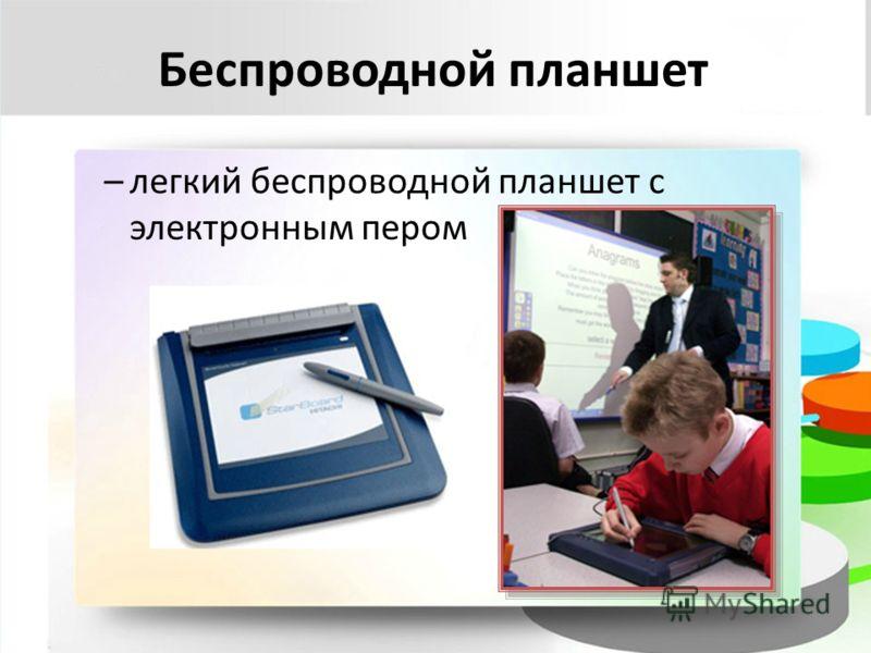 Беспроводной планшет –легкий беспроводной планшет с электронным пером
