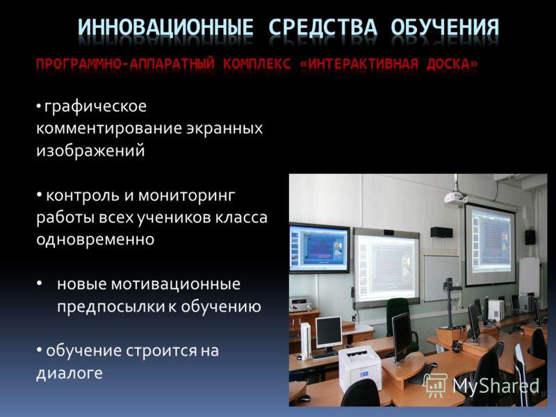 графическое комментирование экранных изображений контроль и мониторинг работы всех учеников класса одновременно новые мотивационные предпосылки к обучению обучение строится на диалоге