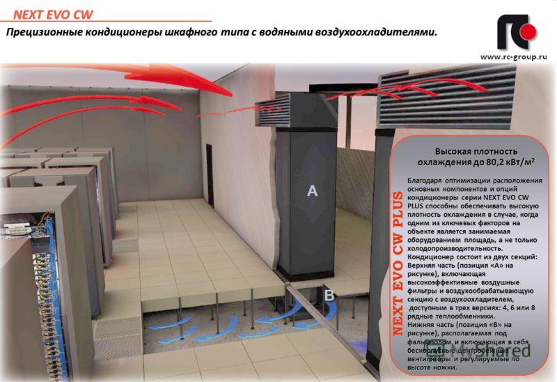 5 NEXT EVO CW Прецизионные кондиционеры шкафного типа с водяными воздухоохладителями. NEXT EVO CW PLUS Высокая плотность охлаждения до 80,2 кВт/м 2 Благодаря оптимизации расположения основных компонентов и опций кондиционеры серии NEXT EVO CW PLUS сп