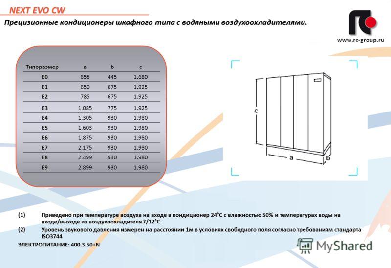 8 NEXT EVO CW Прецизионные кондиционеры шкафного типа с водяными воздухоохладителями. (1)Приведено при температуре воздуха на входе в кондиционер 24°С с влажностью 50% и температурах воды на входе/выходе из воздухоохладителя 7/12°С. (2)Уровень звуков