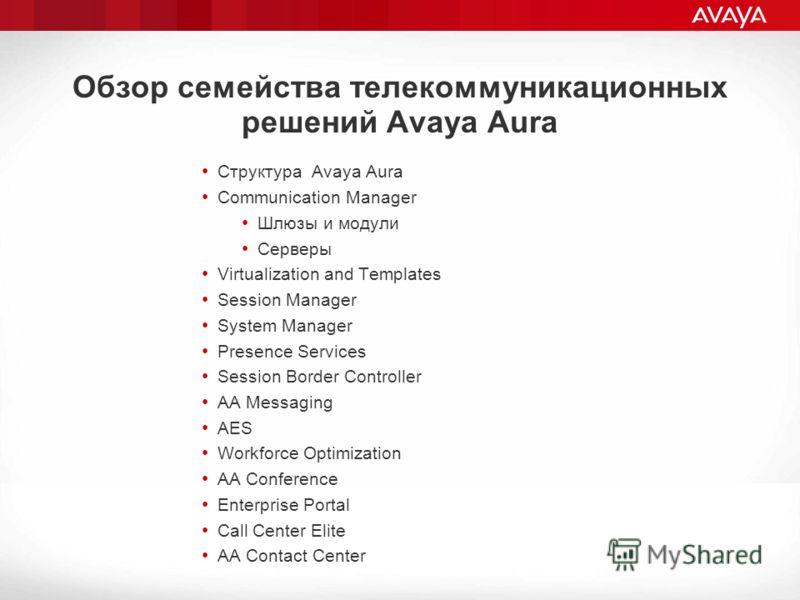 Обзор семейства телекоммуникационных решений Avaya Aura Структура Avaya Aura Communication Manager Шлюзы и модули Серверы Virtualization and Templates Session Manager System Manager Presence Services Session Border Controller AA Messaging AES Workfor