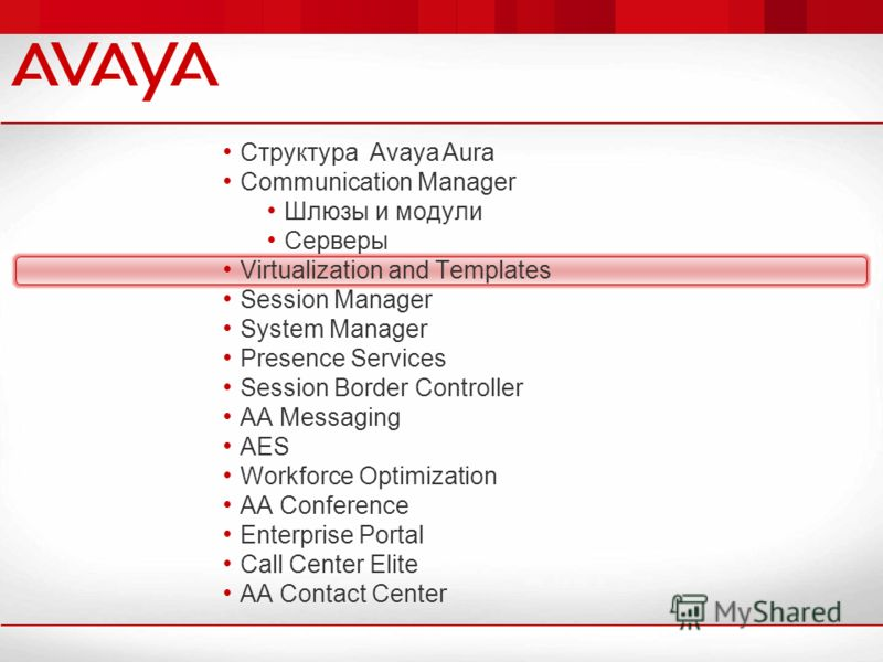 Структура Avaya Aura Communication Manager Шлюзы и модули Серверы Virtualization and Templates Session Manager System Manager Presence Services Session Border Controller AA Messaging AES Workforce Optimization AA Conference Enterprise Portal Call Cen