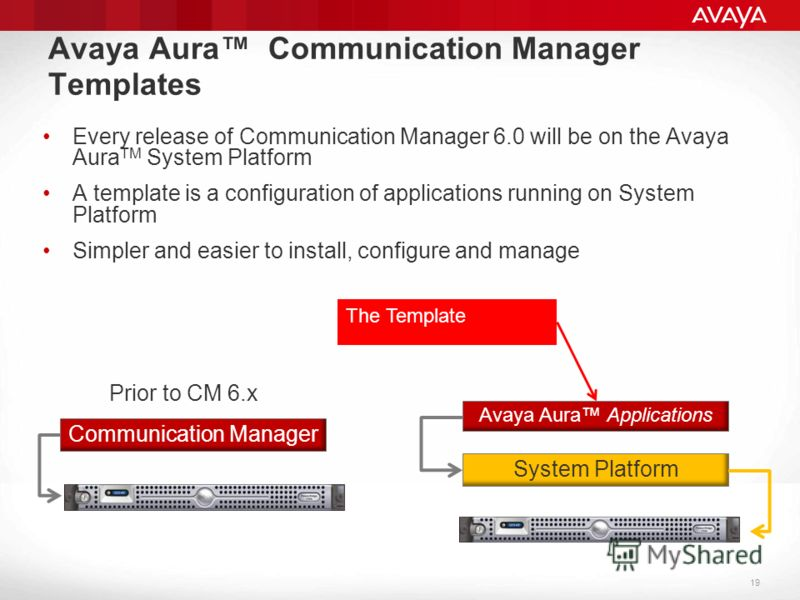 19 Avaya Aura Communication Manager Templates Every release of Communication Manager 6.0 will be on the Avaya Aura TM System Platform A template is a configuration of applications running on System Platform Simpler and easier to install, configure an