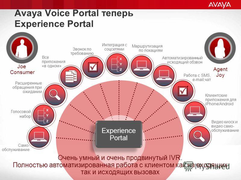 Видео киоск и видео само- обслуживание Все приложения «в одном» Avaya Voice Portal теперь Experience Portal Само- обслуживание Автоматизированный исходящий обзвон Расширенные обращения при ожидании Голосовой набор Интеграция с соцсетями Клиентские пр